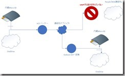 UWPアプリ1